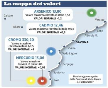 tirreno-power-mappa-valori[1]